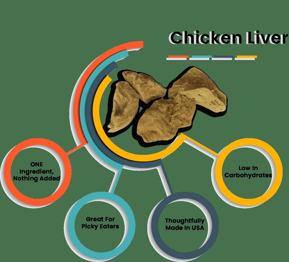 Pro Treat Chicken Liver Stewart